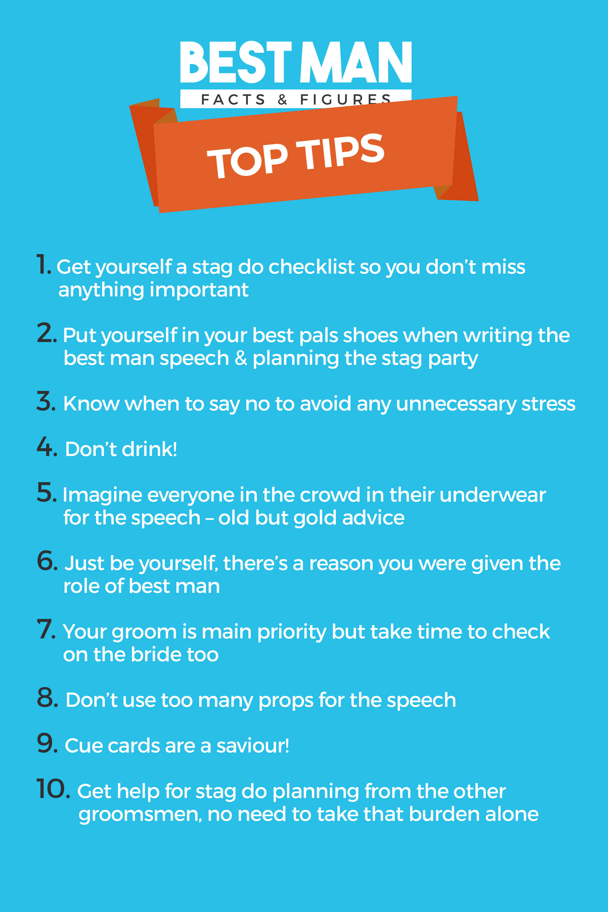 Best Man Facts & Figures - Top Tips