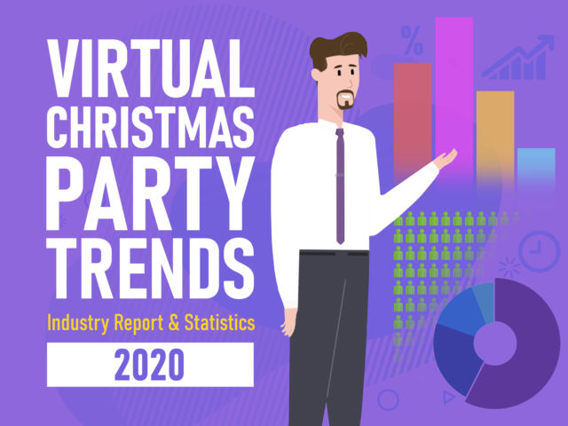 2020 Virtual Christmas Party Trends Industry Report & Statistics