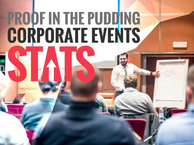 Corporate Event Industry Stats