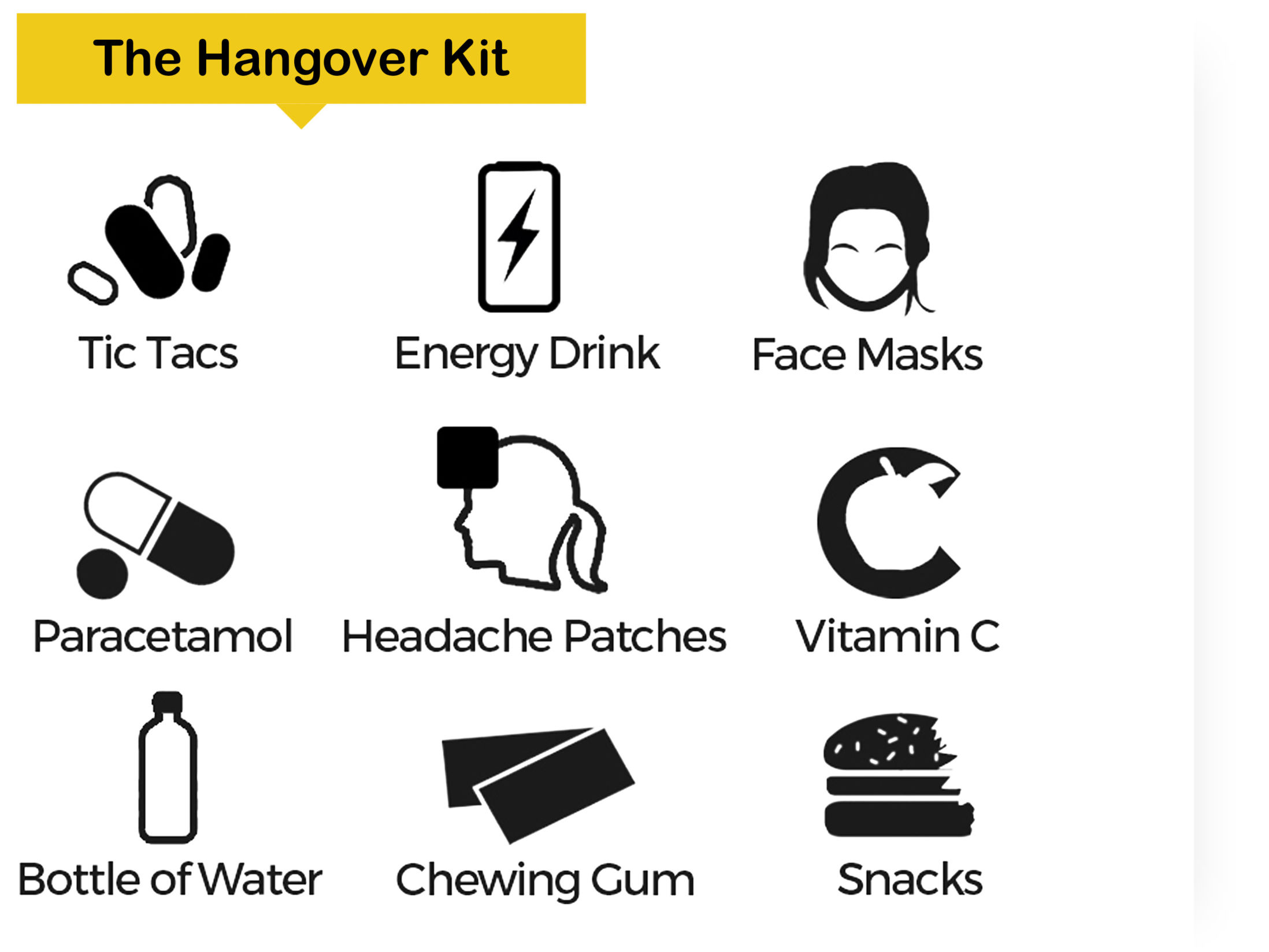 The Hen Party Hangover Kit