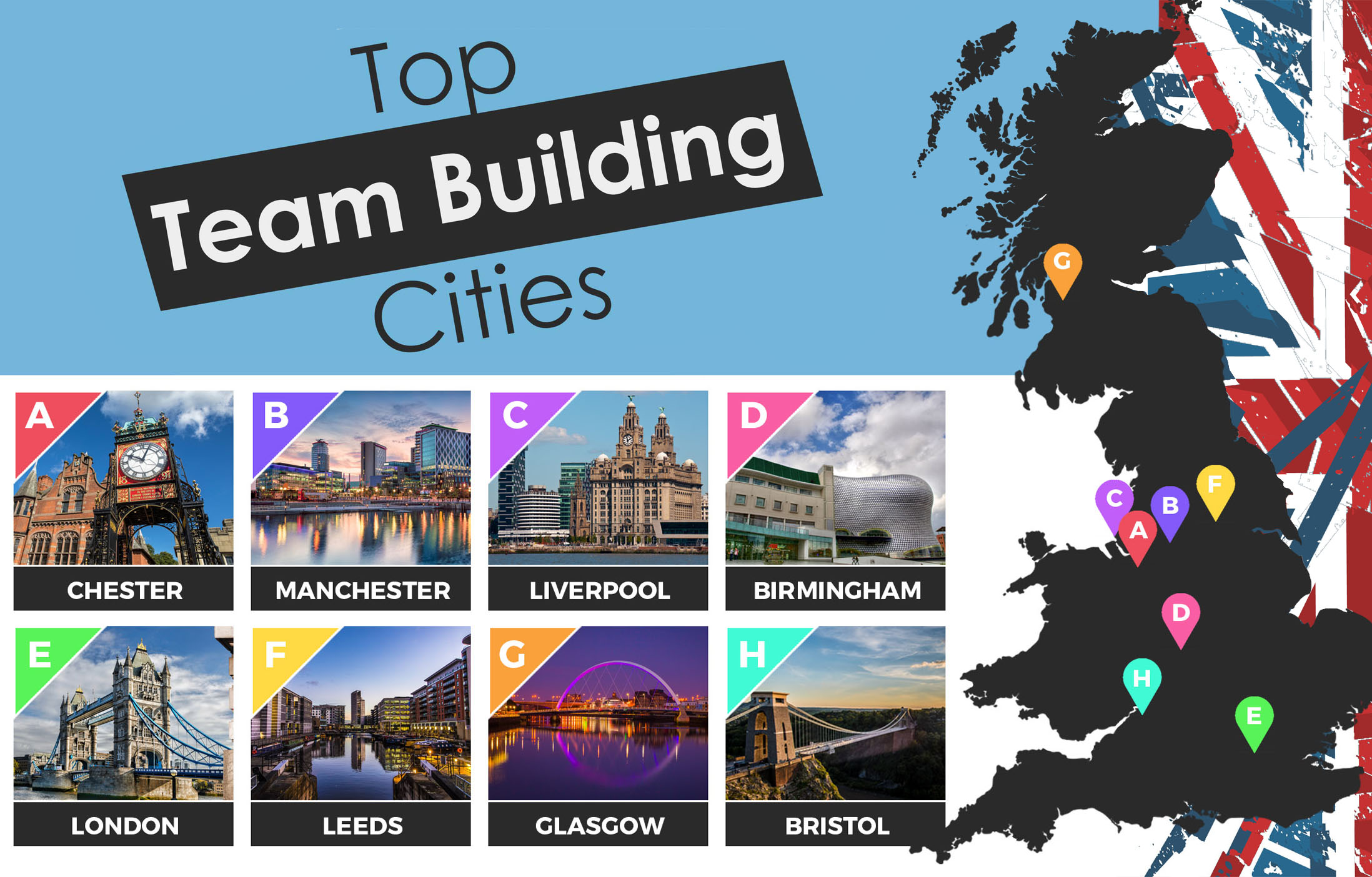 8 Most Popular Team Building Cities