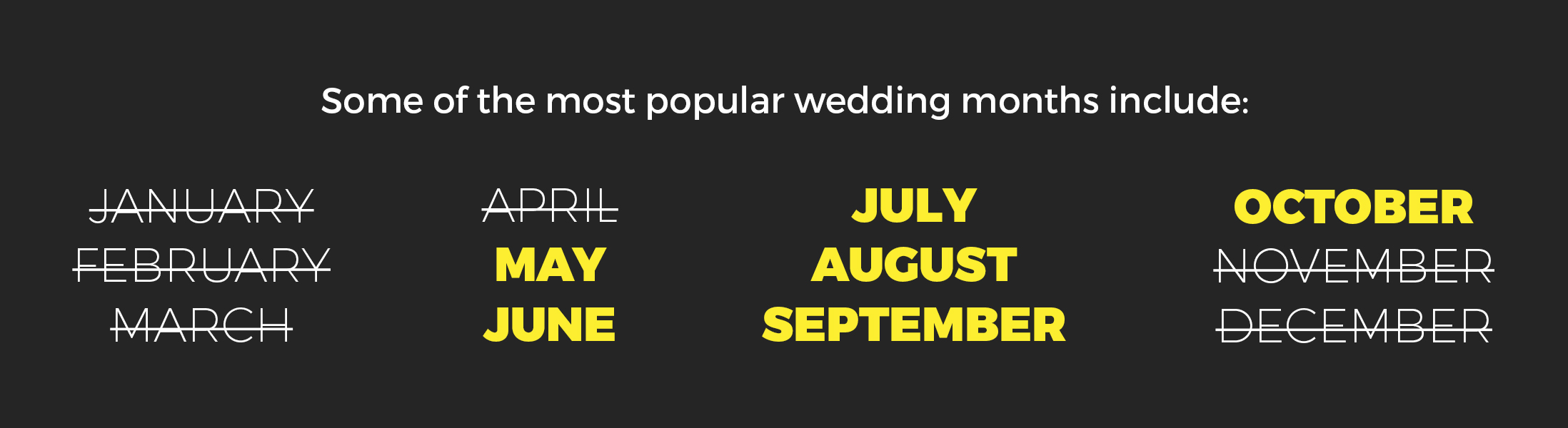 Most Popular Months to Get Married